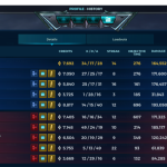 Zhin in rank finally  they didn't ban for one game