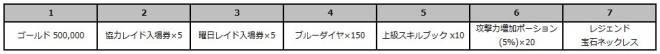 スピリットウィッシュ〜三英雄と冒険の大地〜: イベント - 【イベント】真夏のログインプレゼント image 9