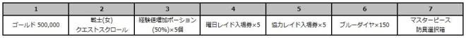 スピリットウィッシュ〜三英雄と冒険の大地〜: イベント - 【イベント】真夏のログインプレゼント image 7