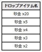 スピリットウィッシュ〜三英雄と冒険の大地〜: イベント - 【イベント】ザクザク!?海賊のお宝探し image 7