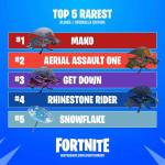 Do you have any of these rare Gliders/ Umbrella