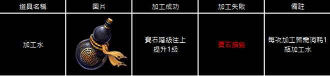 十二之天M: 遊戲指南 - 寶石/孔穴(0208更新)  image 4
