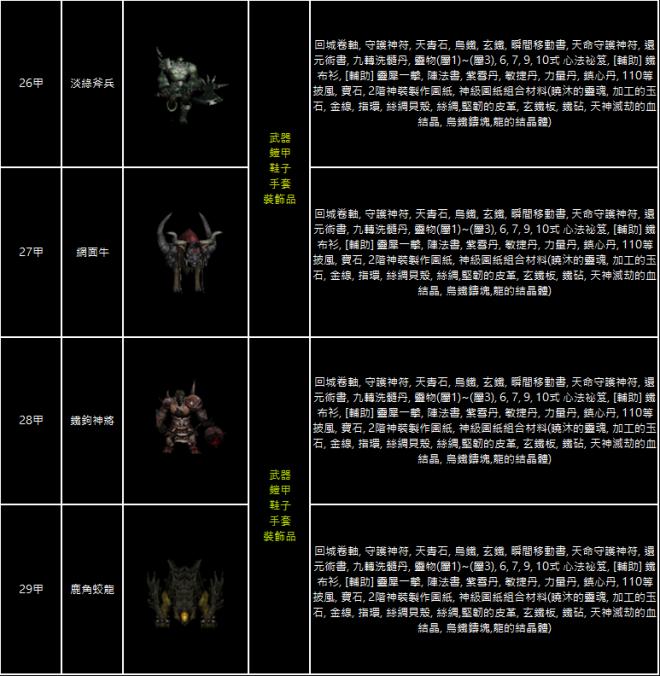十二之天M: 遊戲指南 - 九轉練獄_怪物資訊(11/09更新) image 12