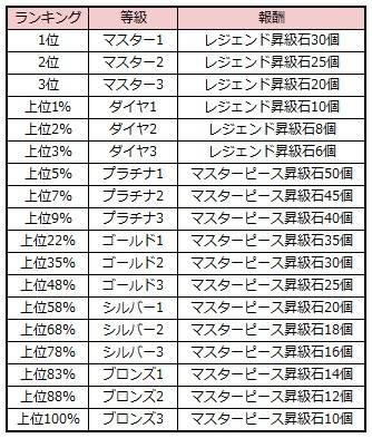 スピリットウィッシュ〜三英雄と冒険の大地〜: ゲームガイド - 【ゲームガイド】オンカーロ image 14