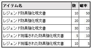 スピリットウィッシュ〜三英雄と冒険の大地〜: アップデート情報 - 【パッチノート】8/20(木)アップデートのお知らせ ※ 8/21 11:30追記 image 19