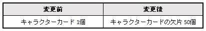 スピリットウィッシュ〜三英雄と冒険の大地〜: アップデート情報 - 【アップデート】8/20(木)ギルド新機能のご案内 image 27