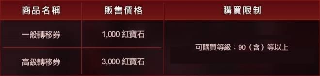 洛汗M: 系統介紹 - 伺服器轉移 image 84