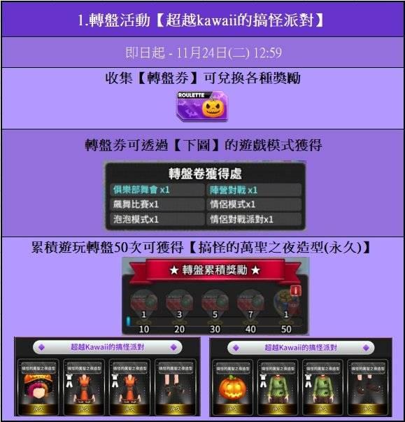 勁舞團M: 活動公告 - 萬聖節特別企劃【超越kawaii的搞怪派對】  image 3