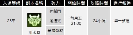 十二之天M: 遊戲指南 - 4勢力團隊戰(08/16更新) image 2