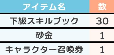 スピリットウィッシュ〜三英雄と冒険の大地〜: イベント - 【イベント】オーガ討伐イベント image 9