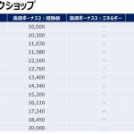 「露店開発」確率表記に関するお知らせ(*20年10月29日更新)