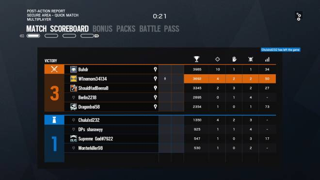 Rainbow Six: General - Not bad for a super rusty old man  image 1