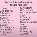Credit to egirl.ari I had nothing else to do and found dis she said repost to see what people rate u
