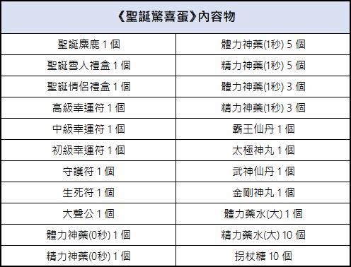新熱血江湖M: 活動 - 12/22(二) 商城時裝展示 image 26