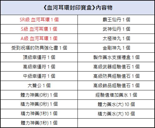 新熱血江湖M: 活動 - 12/22(二) 商城上架公告  image 8