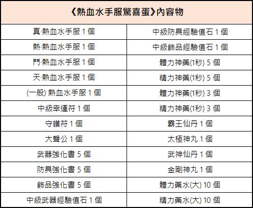新熱血江湖M: 活動 - 12/22(二) 商城時裝展示 image 24