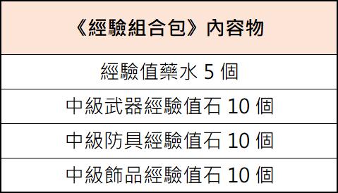 新熱血江湖M: 活動 - 12/22(二) 商城上架公告  image 4