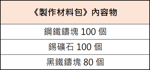 新熱血江湖M: 活動 - 12/22(二) 商城上架公告  image 2