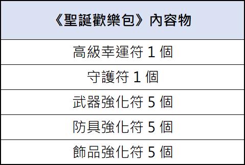 新熱血江湖M: 活動 - 12/22(二) 商城上架公告  image 6