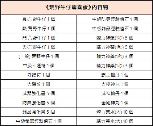 新熱血江湖M: 活動 - 12/22(二) 商城時裝展示 image 22
