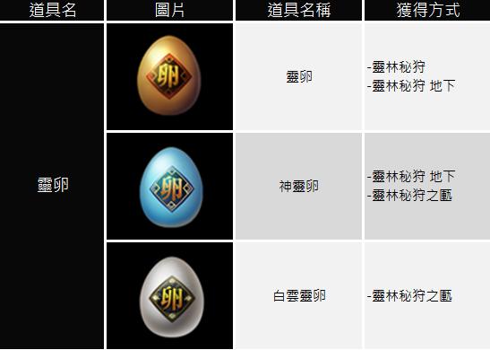 十二之天M: 遊戲指南 - 靈獸(1/11更新) image 350