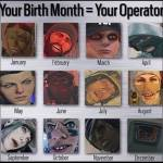 What is operator
