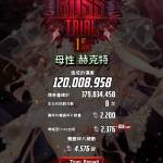 【心得】《寶可夢GO之乳牛坦克大對決》01/28,打王靠賽1E2