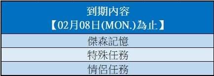 勁舞團M: 系統公告 - 《定期維護》02月08日(MON.) 更新預告 image 4