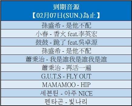勁舞團M: 系統公告 - 《定期維護》02月08日(MON.) 更新預告 image 6