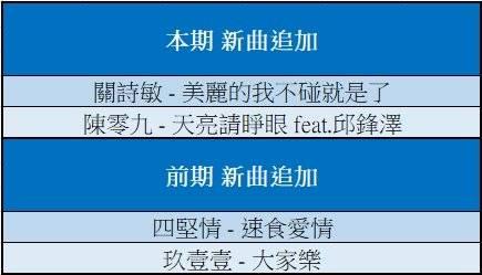 勁舞團M: 系統公告 - 《定期維護》02月08日(MON.) 更新預告 image 8