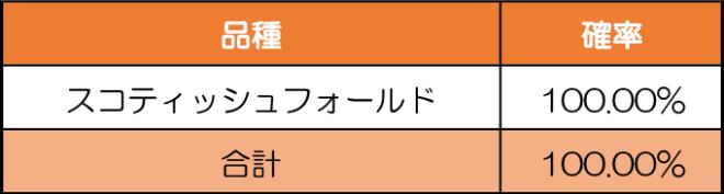 ごろごろこねこ: イベント - 【イベント】スコティッシュフォールド品種登場のお知らせ ※販売期間延長 image 5