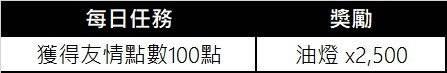 榮耀繼承者: 活動 - 【Love Love 情人節活動】 image 6