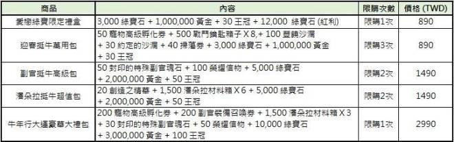 Hundred Soul (TWN): 活動 - 2021 吉祥迎春挺牛大慶典! 祝大家牛年行大運! image 7