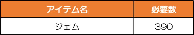 ごろごろこねこ: イベント - 【イベント】スコティッシュフォールド品種登場のお知らせ ※販売期間延長 image 3