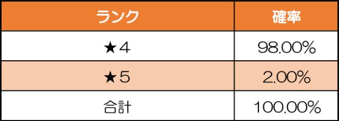 ごろごろこねこ: イベント - 【イベント】スコティッシュフォールド品種登場のお知らせ ※販売期間延長 image 6