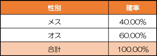 ごろごろこねこ: イベント - 【イベント】スコティッシュフォールド品種登場のお知らせ ※販売期間延長 image 7