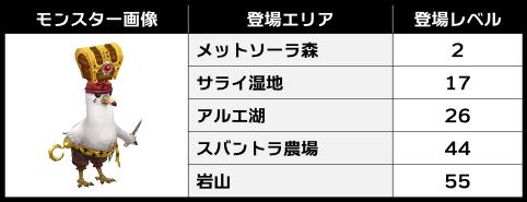 スピリットウィッシュ〜三英雄と冒険の大地〜: イベント - 【イベント】ザクザク!?海賊のお宝探し(2月18日~3月3日) image 3
