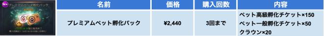 Hundred Soul (JPN): Patch Notes - 【パッチノート】3月2日(火) アップデート内容(3月2日 17:15追記) image 6