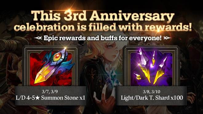 HEIR OF LIGHT: Event - [Event] 3rd Year Anniversary Log-In & Buff Event (3/7 ~ 3/10 CST) image 1