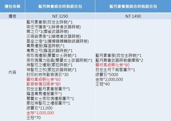 Hundred Soul (TWN): 活動 - 風華藍月 輕舞飛揚~ 今晚  誰來與我共舞? image 5