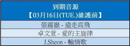 勁舞團M: 系統公告 - 《定期維護》03月16日(TUE.) 更新預告 image 5