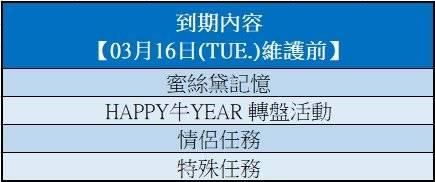 勁舞團M: 系統公告 - 《定期維護》03月16日(TUE.) 更新預告 image 3