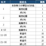 0317 8式攻擊型武功書、龍首、龍騰等你拿(03/20更新)