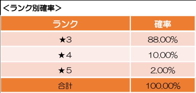 ごろごろこねこ: イベント - 【イベント】新作アクセサリー「キャンディキャットセット」登場  image 7