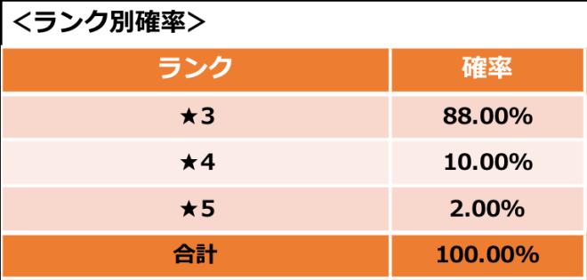 ごろごろこねこ: イベント - 【イベント】新テーマアクセサリー「チューリップ畑の少女」登場 image 5