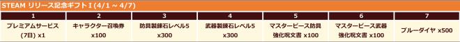スピリットウィッシュ〜三英雄と冒険の大地〜: アップデート情報 - 【パッチノート】4/1(木)アップデートのお知らせ image 13