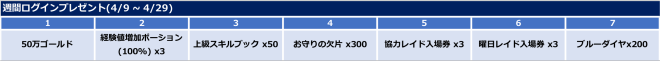 スピリットウィッシュ〜三英雄と冒険の大地〜: アップデート情報 - 【パッチノート】4/1(木)アップデートのお知らせ image 15