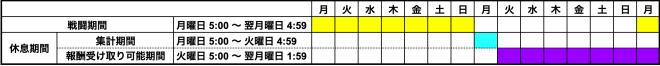 Hundred Soul (JPN): Notice - 【コンテンツ紹介】騎士団レイド image 6