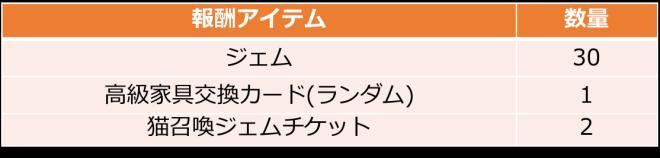ごろごろこねこ: イベント - 【イベント】友達招待イベント「友達と一緒にゴロゴロ」開催! image 9
