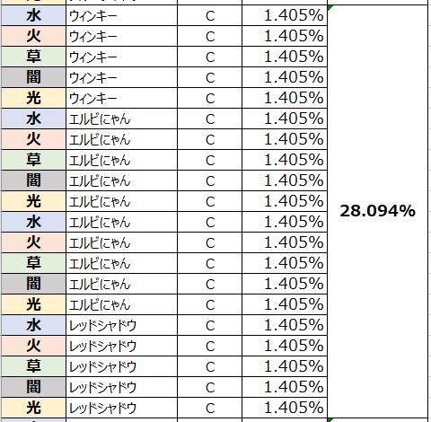 がんばれ!にゃんこ店長: FAQ - ガチャ確率表示 image 67